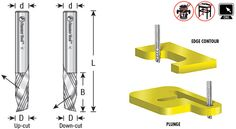 Solid Carbide CNC Spiral 'O' Flute, Plastic Cutting Up-Cut & Down-Cut Router Bits