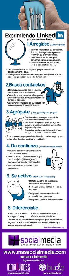 Cómo usar LinkedIn « Lecturas de Marketing en Internet - Leer... http://materialesmarketing.wordpress.com/2012/06/08/como-usar-linkedin/