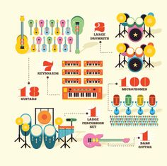 The Evolution of the Stadium Tour Infographic by ONO Creates , via Behance