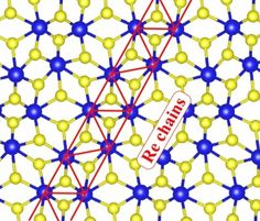 Discovery of New Semiconductor Holds Promise for 2D Physics and Electronics - Technology Org
