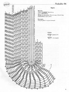 Tapete oval de crochê - com gráfico