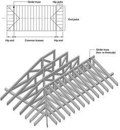 88805423874469342 on building a shed roof canopy