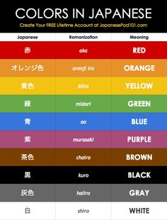 How to say color words in Japanese! Totally FREE Japanese lessons online at JapanesePod101 - free podcasts, videos, printables, worksheets, pdfs and more! We recommend Japanese Pod 101 to learn Japanese online. Learn real Japanese words and phrases, the way it's spoken today. Learn Japanese online as a beginner all the way up to advanced. Sign up for your free lifetime account and see how much you can learn in a week! #japanese #learnjapanese #nihongo #studyjapanese #languages #affiliate #ad