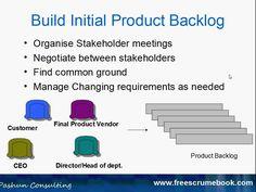 Stakeholders Product Backlog (#scrum backlog,scrum product backlog,sprint backlog,agil...