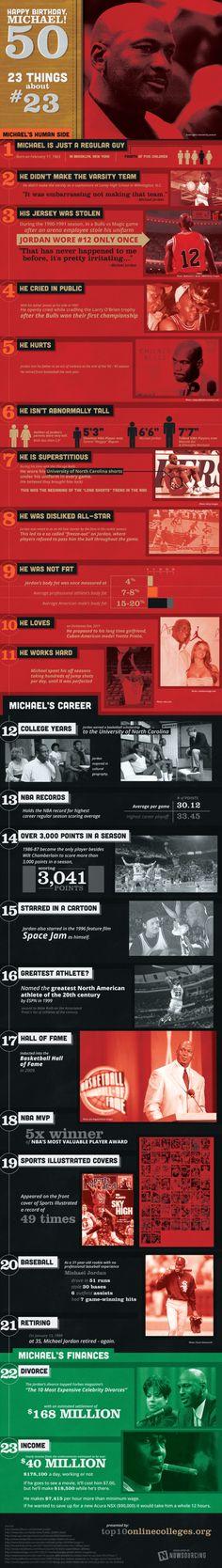 Infographic: Michael Jordan vs. Kobe Bryant vs. LeBron James ...