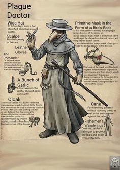 Plague Doctor Information (Translated in English) by Edmonblackmouth