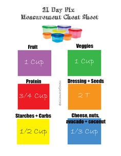21 Day Fix Cheat Sheet! Free measurement chart to help you keep track and lose weight!