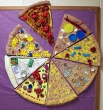 This is a recycled project but I think I would do Pop Art and clay relief sculpture.  Each child making a slice of pizza.