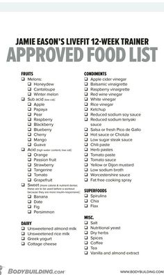 Approved food list Fruits, condiments