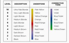 Color Chart hair color shades - All For New Hairstyles Shades Eq Color Chart, Hair Color Shades, Matrix Hair Color Chart, Hair Colour, Hair Color Guide, Hair Color Formulas, Hair Color Wheel, Redken Hair Color, Hair Levels