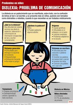 Una estupenda infografía sobre la dislexia, ¿sabes lo que es y sus síntomas?  http://www.cometelasopa.com/infografia-sobre-la-dislexia/
