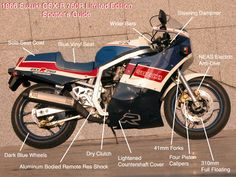 1985 to 1987 - The First Modern Race-Replica, Suzuki Model history timeline with specs, features and rare photos. Suzuki Gsx R 750, Suzuki Motos, Suzuki Bikes, Gsxr 750, Retro Bike, Retro Motorcycle, Sportbikes, Street Bikes, Rare Photos