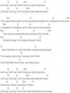 Demi Lovato - Let it Go Chords #guitarchords