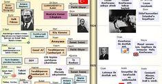 Bulunduğumuz coğrafyayı temel alan, Avrupa ve Asya'nın tarihini olgusal boyutta göstermeyi amaçlayan bir blog. Teaching History, Map, Blog, Historia, Location Map, Blogging, Maps