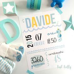 """Quante volte abbiamo ricevuto alla nascita di un bebè un messaggio del tipo """"oggi 10 ottobre alle 10,50 è nato Daniele , pesa 2830 gr ed ..."""