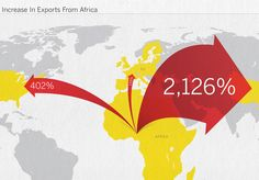 Great info graphics by Nicholas Felton