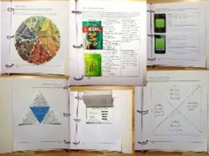 Nutrition Interactive Notebook