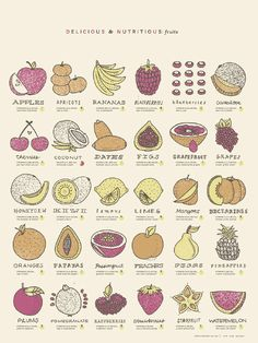 Fruits Kitchen Poster