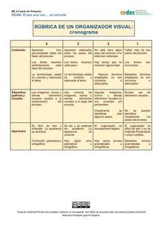 Rúbrica de un organizador visual (Cronograma)