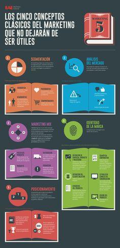 Hola: Una infografía con 5 conceptos clásicos del marketing que no dejarán de ser útiles. Vía Un saludo