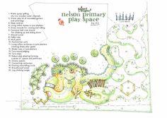 Ideeën uit speeltuinontwerp voor achtertuin