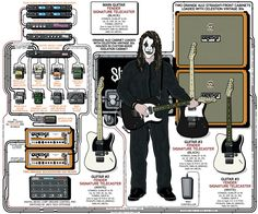 Jim Root – Slipknot – 2008 https://www.youtube.com/playlist?list=PL2qcTIIqLo7XbZjZwr7vcJijSNDBep49r