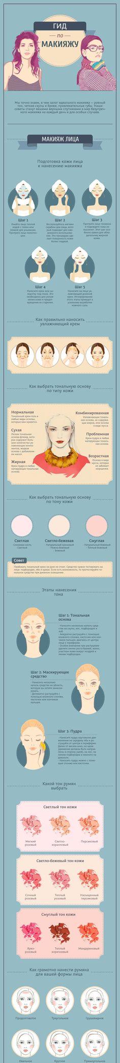 Лучший бизнес для женщин: Самая простая схема для создания макияжа. Сохраните себе на стену!