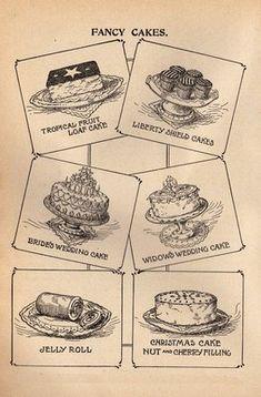 Vintage Clip Art - Fancy Cakes - The Graphics Fairy
