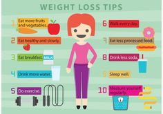 #weight_loss_exercise #weight_loss_tips #weight_loss_programs #weigh_loss_diet #weight_loss_foods #weight_loss_pills Contact at Dr. Hashmi  9999216987