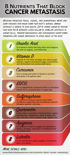 8 Nutrients That Prevent And Reverse Cancer Naturally Infographic