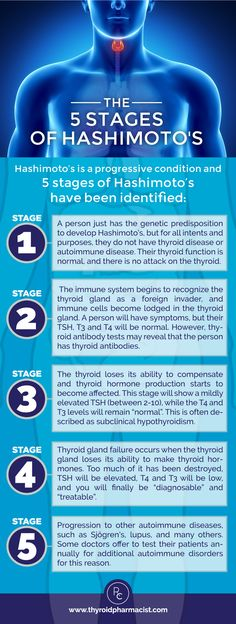 Discover eighteen ways that you can help ward off developing an autoimmune thyroid condition. How many are you doing?