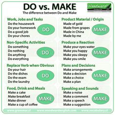 do-vs-make-difference
