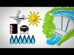 Cómo se genera la energía