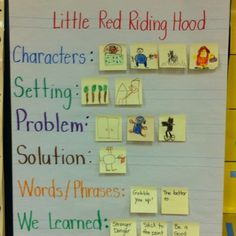 an awesome way to teach about the story! Story map anchor chart