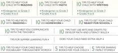 Tips and Tools for parents. I've seen this posted elsewhere but the link was dead.. This link works. Many helpful guides for parents to help their students at home with math, reading, and more.
