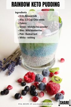 Do you know anyone who needs a change for Breakfast? Or just a simple snack during the day? This Low Carb Blueberry Chia Pudding just might be the answer you were looking for. Fun Easy Recipes, Sugar Free Recipes, Easy Snacks, Low Carb Recipes, Brunch Recipes, Summer Recipes, Sweet Recipes, Breakfast Recipes, Dessert Recipes