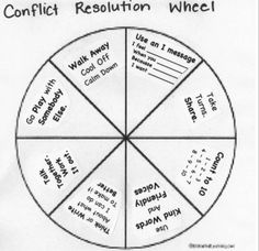 Printables Conflict Resolution Worksheets For Kids trainers activities and the ojays on pinterest conflict resolution wheel