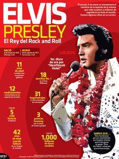 #Infografía Elvis Presley El Rey del Rock and Roll  El pasado 8 de enero se conmemoró el natalicio de la leyenda de la música que robó suspiros a millones de seguidoras en todo el mundo.  Conoce algunas cifras en su carrera:  @Candidman   #Infografias Musica Personajes Candidman Elvis Presley Infografía Música @candidman
