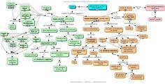 mappe-mentali-concettuali
