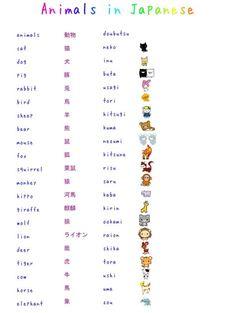Study Japanese: Animals by ~misshoneyvanity on deviantART Japanese Language Lessons, Korean Language, Japanese Sign Language, Japanese Phrases, Japanese Words, Half Japanese, Japanese Colors, Hiragana, Study Japanese