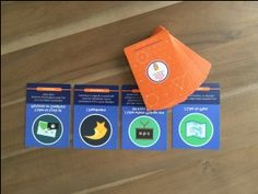 Learning Genome Card Set: Discover your student's Learning Styles