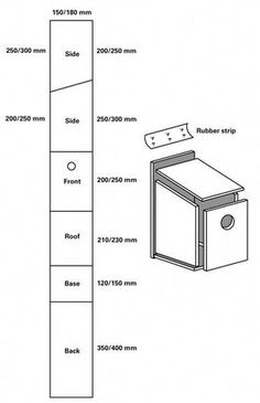 The Royal Society for the Protection of Birds birdhouse plan. See site assembly directions and importantly for hole dimensions for specific species. #birdhouses Homemade Bird Houses, Bird Houses Diy, Bird Nesting Box, Nesting Boxes, Bird House Plans, Bird House Kits, Hedgehog House, Bird Aviary, Easy Coffee
