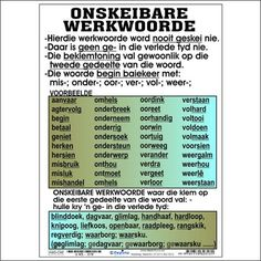 Onskeibare Werkwoorde is an Afrikaans chart stating the rules for Afrikaans verbs where they can't be separated. Quotes Dream, Life Quotes Love, Teaching Aids, Teaching Resources, Robert Kiyosaki, Afrikaans Language, Tony Robbins, Afrikaanse Quotes, Preschool Songs