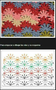 Crochet Stitch Chart <3