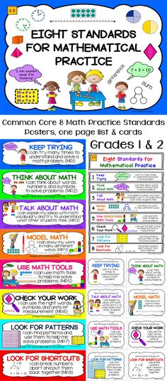 Common Core 8 Standards for Mathematical Practice - Everything you need.  Posters, one page list, student cards.  Grades 1 & 2. $TpT