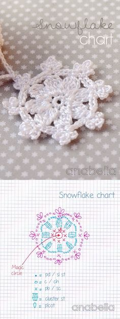 Crcrocheochet Snowflakes - Chart ❥ // hf -- i wanna learn to crochet just to make these for my tree! Crochet Diagram, Crochet Motif, Diy Crochet, Crochet Crafts, Crochet Stitches, Crochet Projects, Crochet Patterns, Crochet Snowflake Pattern, Crochet Stars