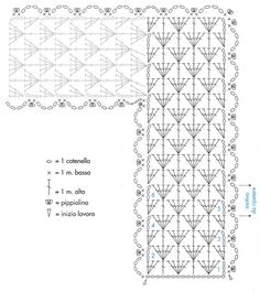 Splendidi bordi all'uncinetto con schemi / Stunning crochet edges with charts Filet Crochet, Crochet Borders, Crochet Diagram, Crochet Chart, Crochet Stitches, Crochet Scarves, Crochet Doilies, Crochet Lace, Crochet Hooks