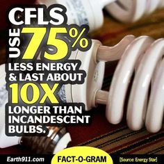 Fact: CFLs use 75% less energy, and last about 10x longer, than incandescent bulbs.