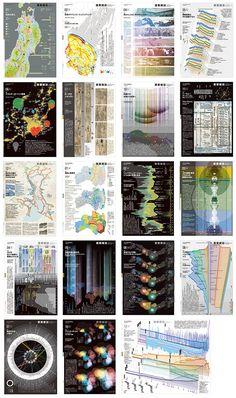 インフォグラフィックスの二つの役割近年インフォグラフィックスは、複雑化していくコミュニケーション活動を背景に、さまざまなシーンで注目を集めているが、その役割は大きく分けて二つの側面があると考えられる。ひとつは人間のさまざまな活動を支える基盤となるものである。例えば交通案内標識、ピクトグラム、地形・地理を記した地図、時刻表など公共空間で見られるものから、工業製品やウェブサイトのインターフェイスまでと