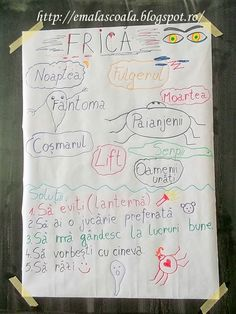 Emotii de baza - Furia Teacher Supplies, Class Decoration, Pumpkin Crafts, School Lessons, Fractions, Kids Education, Classroom Management, Kids And Parenting, Activities For Kids